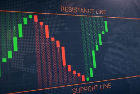 Strategi garis rebound pada platform Pocket Option